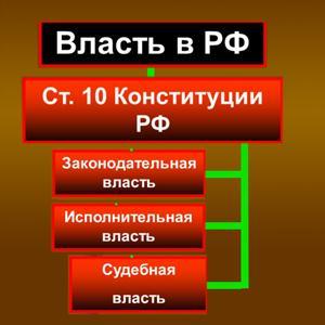 Органы власти Снежинска