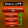 Органы власти в Снежинске